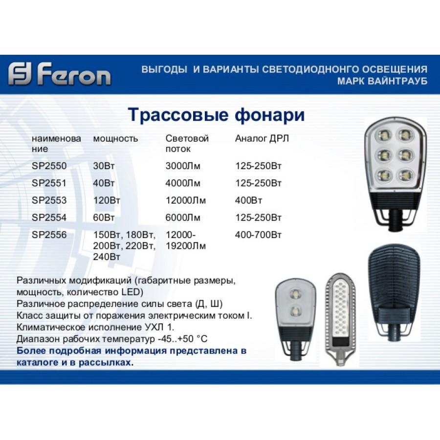 Цены на светодиодные модули в Тольятти